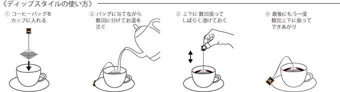 ディップスタイルコーヒーの美味しい淹れ方